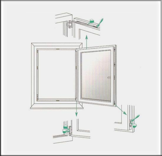 смазка фурнитуры пластиковых окон